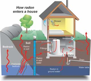 Radon_home_md gov